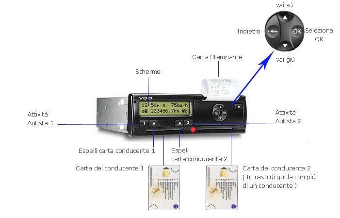 tachigrafo-digitale-copia